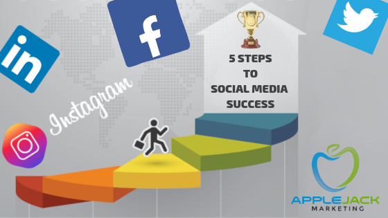 5 STEPS TO SOCIAL MEDIA SUCCESS applejack